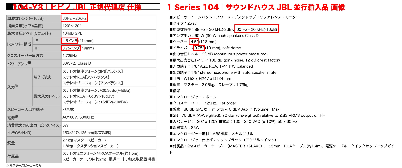 104-Y3|ヒビノJBL正規代理店 VS 1 Series 104|サウンドハウスJBL並行輸入品 比較 画像